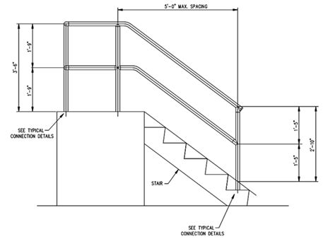 Banister Regulations by Osha Handrail Guardrail Specifications Cad Drawing
