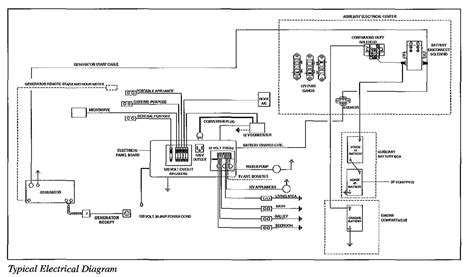 Fleetwood Pace Arrow Battery Wiring Diagram by Kwikee Steps Wiring Diagram Free Picture Schematic