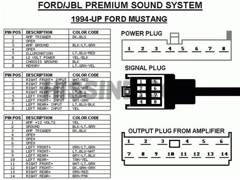 mustang mach  audio diagram pinout