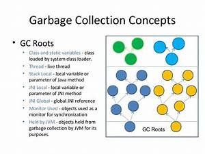 An, Introduction, To, Jvm, Internals, And, Garbage, Collection, In, Java