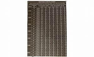 Goodman 410a Heat Pump Charging Chart Reviews Of Chart