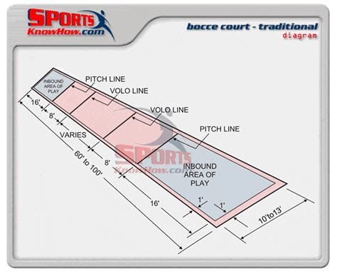 bocce court dimension diagrams size measurements