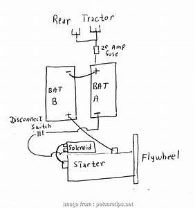 Battery Starter Wiring Diagram Fantastic The John Deere 24