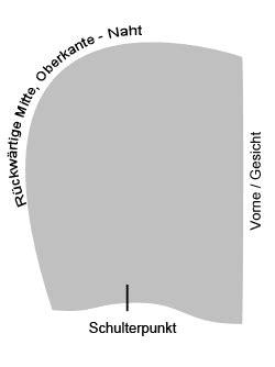 schnittmuster umhang mit kapuze kapuze zuschneiden 228 ht n 228 hen weste n 228 hen und b 252 ndchen n 228 hen