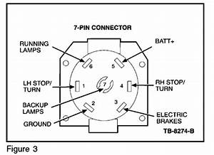 Trailer Brake Wiring Diagram 6 Way