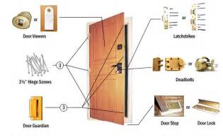 home design door locks security doors security door hardware