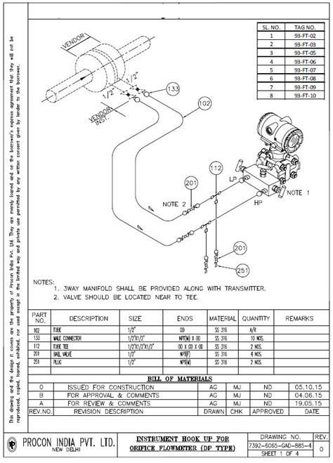 Instrumentation and Control Engineering – Procon India