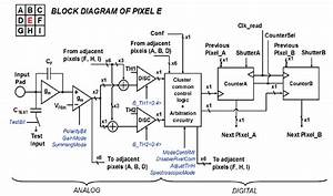 Medipix3 Pixel Schematic Diagram  The Input Charge Is Integrated In