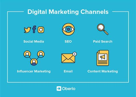 Digital Marketing Channels by Digital Marketing Made Simple The Complete Beginner S Guide