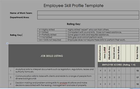 employee skill profile template microsoft project