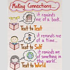 Reading Strategies Anchor Chart For Making Connections Text To Text; Text To World; Text To