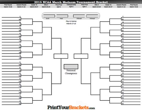 bracket challenge template printable march madness bracket 2015 s ncaa tourney bracket march ncaa