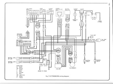 yamaha g1 parts schematic wiring diagram and golf