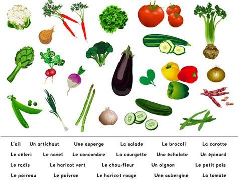 jeux gratuit de cuisine en francais tics en fle fruits et légumes vocabulaire expressions