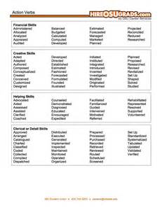 verbs for accounting resumes actor resume builder linkedin resume builder honors resume objective for lifeguard