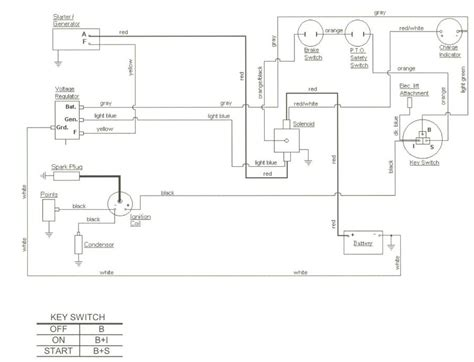 Ford 1710 Wiring Diagram by Ford 1720 Tractor Parts Diagram Downloaddescargar