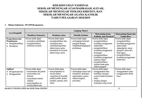 Soal dan pembahasan un matematika smp tahun 2014.pdf. Download Contoh Soal Akm Sma Bahasa Indonesia - Dunia Sosial