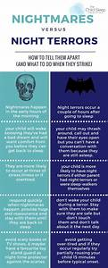 Diet Chart For Adults Know Night Terrors In Adults Before It 39 S Too Late