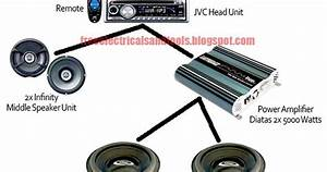 Free Schematic Diagram  Tips For Increasing Bass Sound For