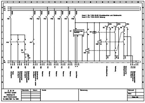 planung und herstellung von schaltanlagen