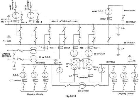 key diagram of substation key diagram of 11kv 400v