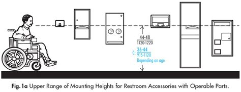 accessories public restrooms engineering feed