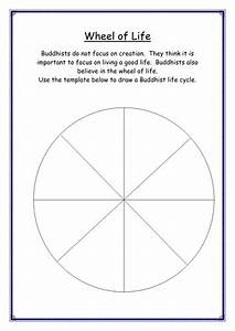 buddhism wheel of life by laura crompton teaching With buddhist wheel of life template
