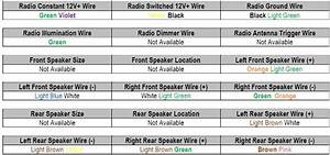 2000 Ford Taurus Radio Wiring Diagram