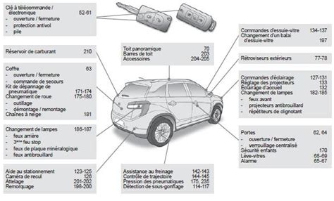 controle interieur exterieur permis 28 images voitures sans permis microcar mgo icar 34 la