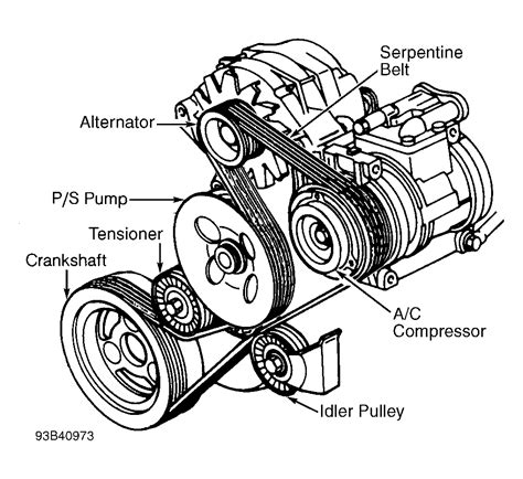 Diagram Of 2003 Buick Lesabre Alternator by 1995 Buick Lesabre Serpentine Belt Routing And Timing Belt