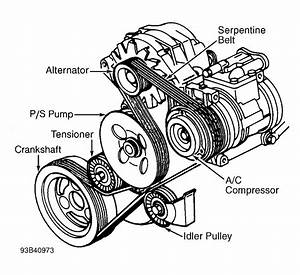 1995 Buick Lesabre Timing Belt Manual