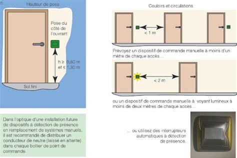 hauteur des prises dans une cuisine les évolutions de la norme électrique gt couloirs et