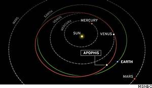 NASA sets timetable for handling asteroid threat ...
