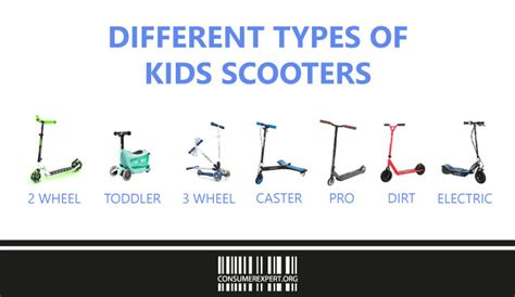 Different-types-of-kids-scooters