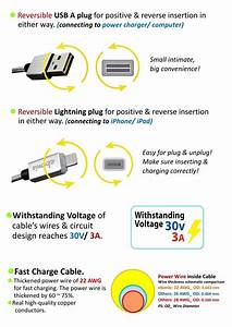 Wiring Diagram Usb A To Usb Micro B