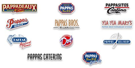 Restaurant Logos And Names List