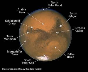 Annotated Mars