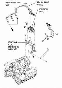 Complete How To Install  M90 On 4 Ol V6 Sohc