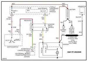 pt cruiser wiring diagram pt image wiring diagram similiar 2002 pt cruiser 2 4l alternator diagram keywords on pt cruiser wiring diagram