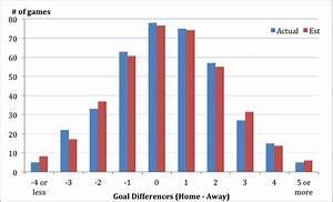 Excel Standardabweichung Berechnen : verwenden der standardabweichung beim wetten sportsbet online ~ Themetempest.com Abrechnung