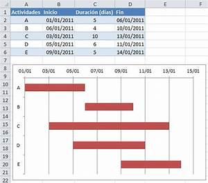 Descubre C U00f3mo Hacer Un Diagrama De Gantt En Excel