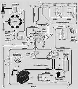 Walker Mower Ignition Wiring Diagram