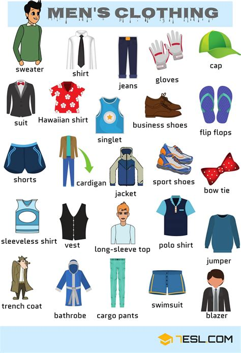 Menu0026#39;s Clothing Vocabulary in English | Names of Clothes - 7 E S L