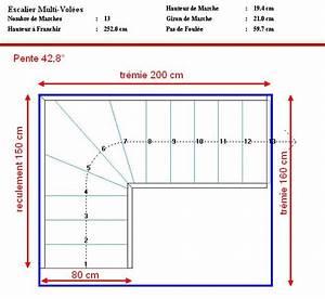 Calcul Escalier Quart Tournant : probl me de calcul d 39 escalier ~ Dailycaller-alerts.com Idées de Décoration