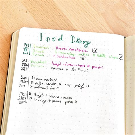 journal cuisine the food log learn about your habits with your