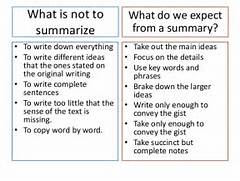 Reading And Writing Iv Write A Summarizing Essay Word Processors For Qualitative Sociologists A Review 10 Best Images Of Paragraph Format Notes Sample Sat Essay Writing Help