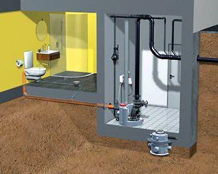 was ist abwasser abwasserhebeanlagen bad und sanit 228 r abwasser baunetz wissen