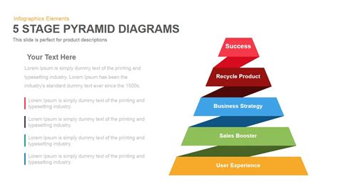 themes powerpoint presentations 5 stage pyramid diagrams powerpoint and keynote template