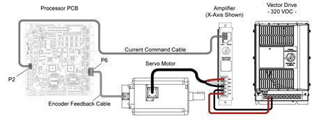 Fanuc Cable Wiring Diagrams Engine Diagram Images