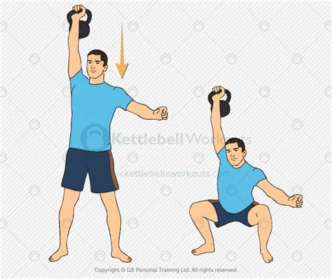 kettlebell squat overhead squats exercise exercises advanced